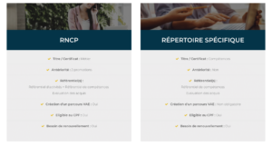 RNCP - répertoire spécifique